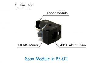 PZ-02 MEMS Scan module