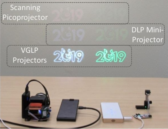 VGLP Projector using Mirrorcle's MEMS technologies