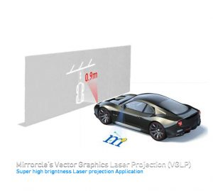 VGLP Projector Laser Digital Signage for Automobies